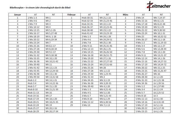 Chronologischer Bibelleseplan