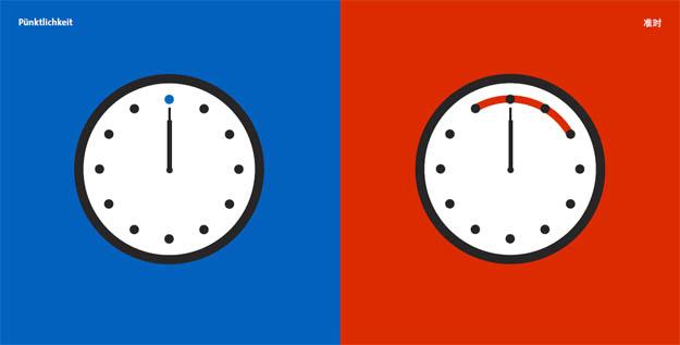 3-Pünktlichkeit