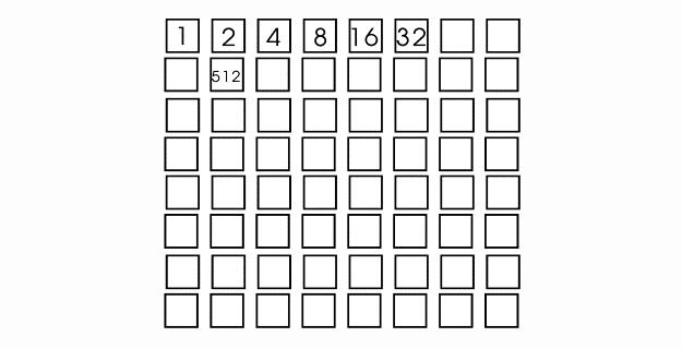 Schachbrett-Zahlen